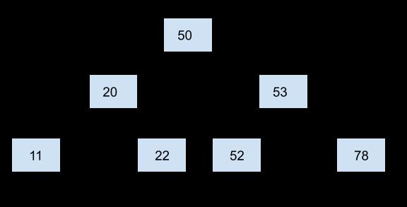 mirror image of a binary tree